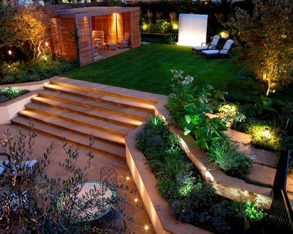 Landscape Gardening Designs