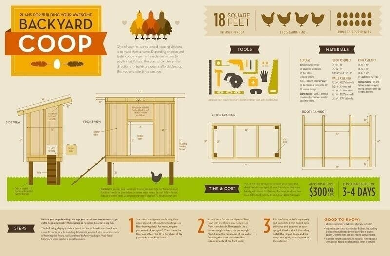easy diy chicken coop 1